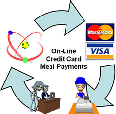 Online Meal Payment